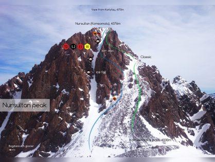 Пик Нурсултан (Комсомола) - фрирайд с высоты 4376 м.