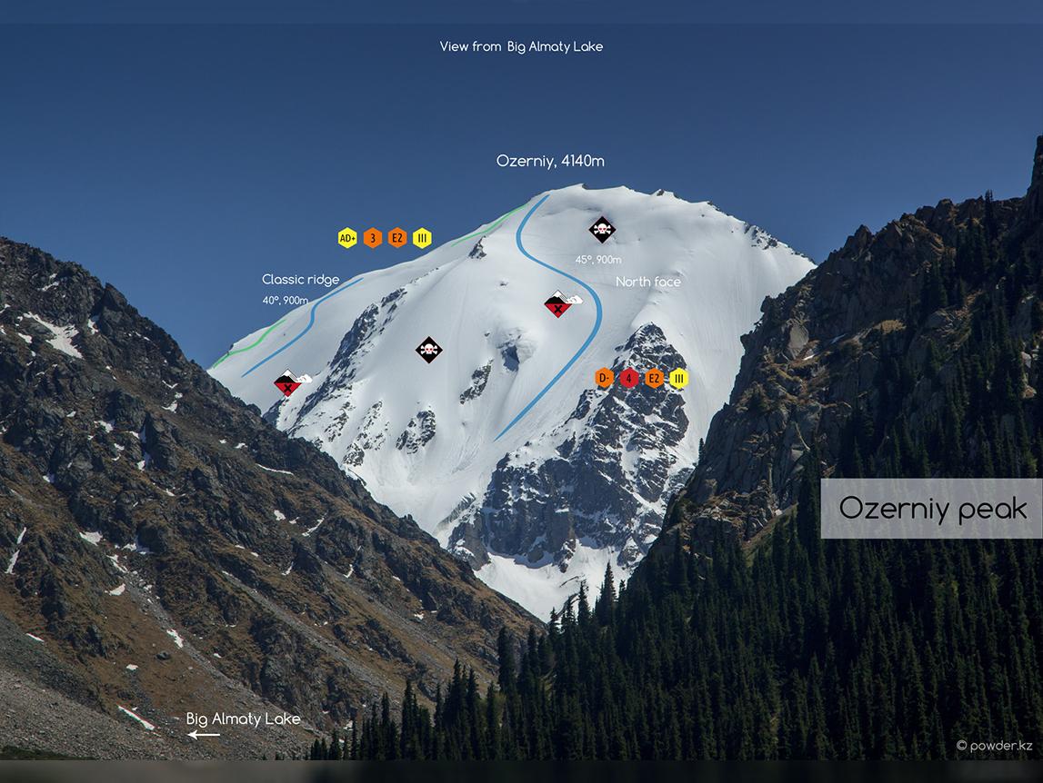 Пик Озерный - фрирайд с высоты 4126 м.
