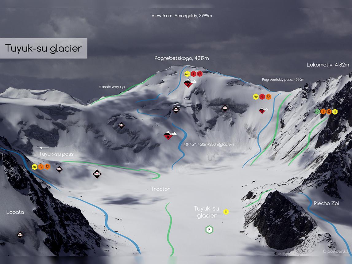 Пик Погребецкого - фрирайд на леднике Туюк-Су