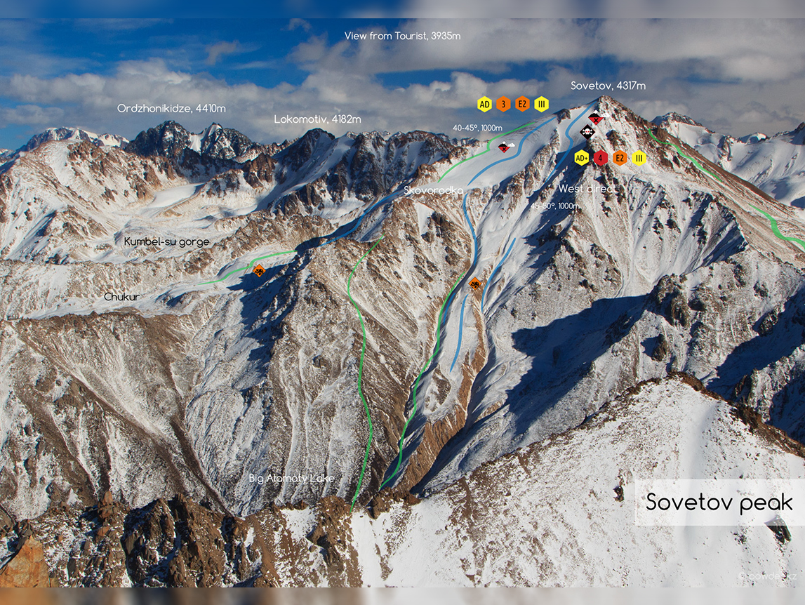 Пик Советов - фрирайд с перепадом высот 1500 м.