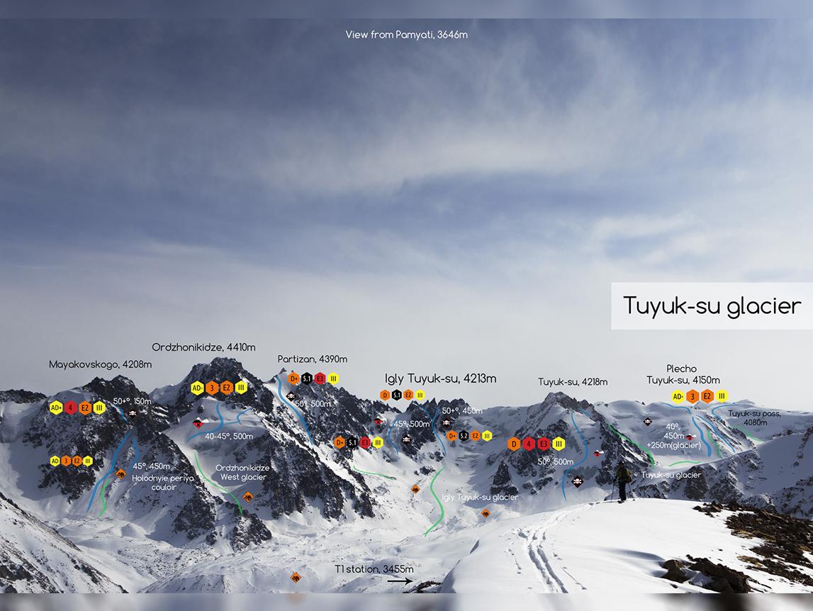 Бэккантри на леднике Туюк-су